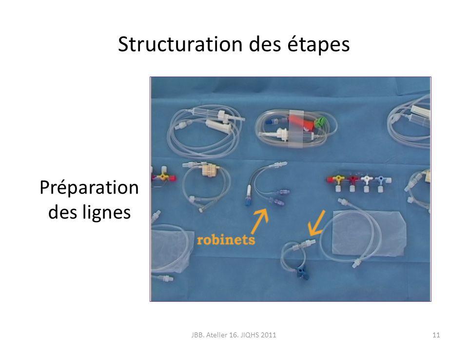 Structuration des étapes JBB. Atelier 16. JIQHS 201111 Préparation des lignes