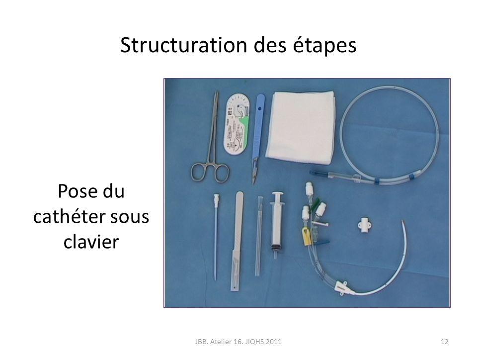 Structuration des étapes JBB. Atelier 16. JIQHS 2011 Pose du cathéter sous clavier 12