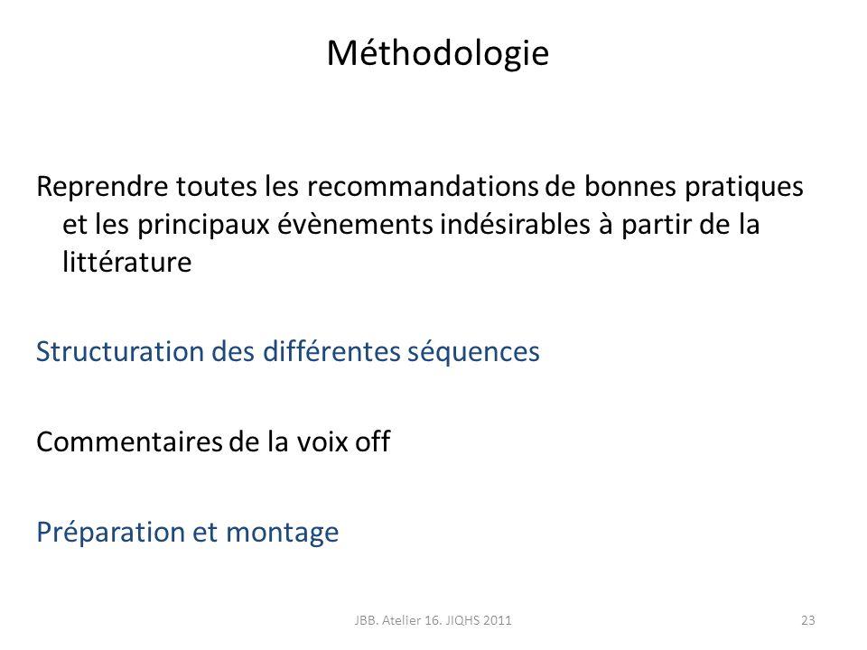 Méthodologie Reprendre toutes les recommandations de bonnes pratiques et les principaux évènements indésirables à partir de la littérature Structurati
