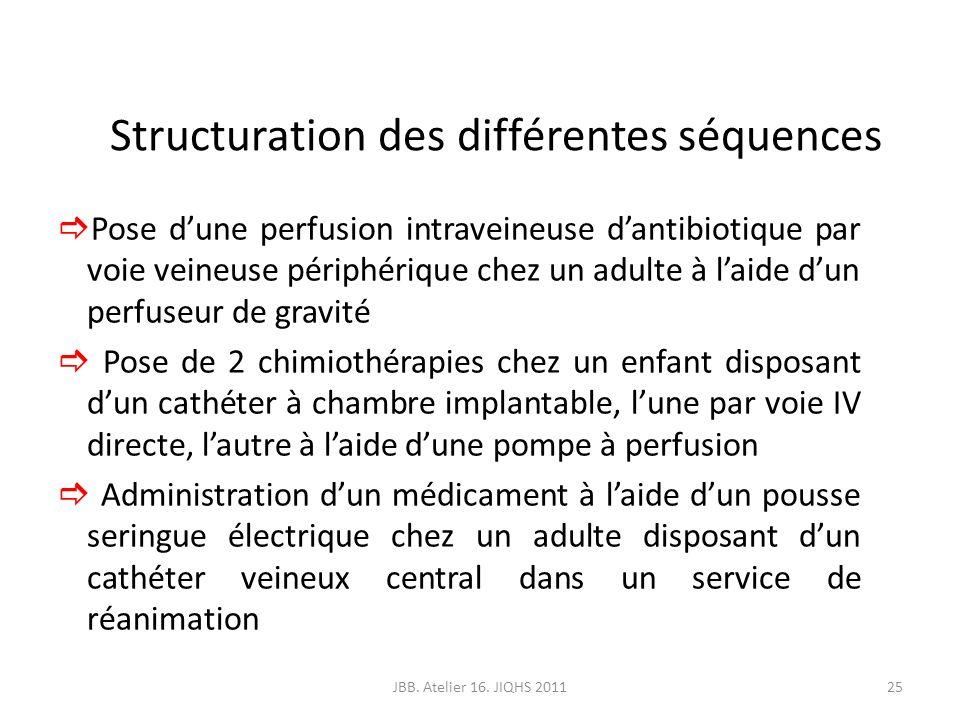 Structuration des différentes séquences Pose dune perfusion intraveineuse dantibiotique par voie veineuse périphérique chez un adulte à laide dun perf