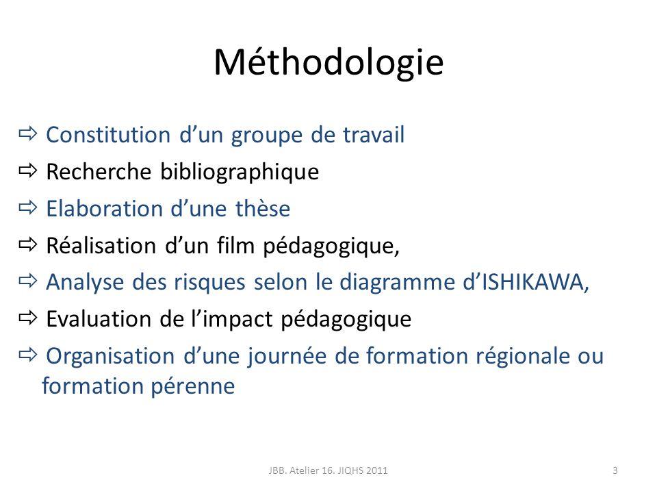 Méthodologie Constitution dun groupe de travail Recherche bibliographique Elaboration dune thèse Réalisation dun film pédagogique, Analyse des risques