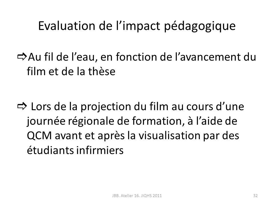 Evaluation de limpact pédagogique Au fil de leau, en fonction de lavancement du film et de la thèse Lors de la projection du film au cours dune journé