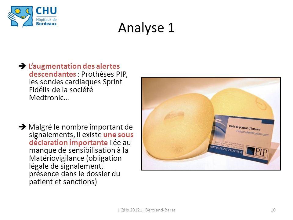 10 Analyse 1 Laugmentation des alertes descendantes : Prothèses PIP, les sondes cardiaques Sprint Fidélis de la société Medtronic… Malgré le nombre im
