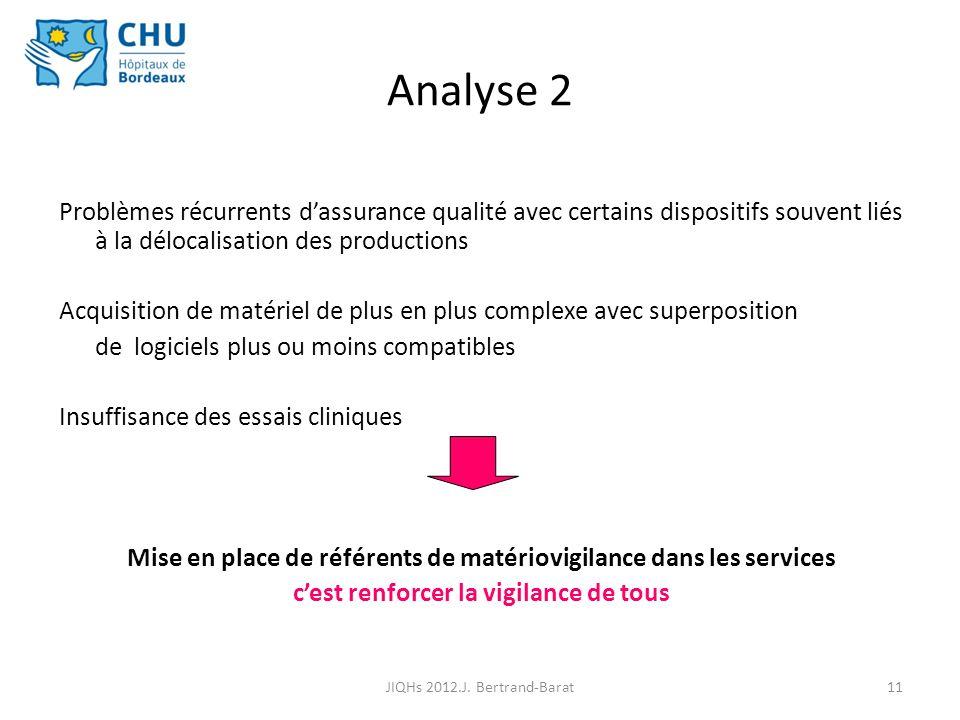 11 Analyse 2 Problèmes récurrents dassurance qualité avec certains dispositifs souvent liés à la délocalisation des productions Acquisition de matérie