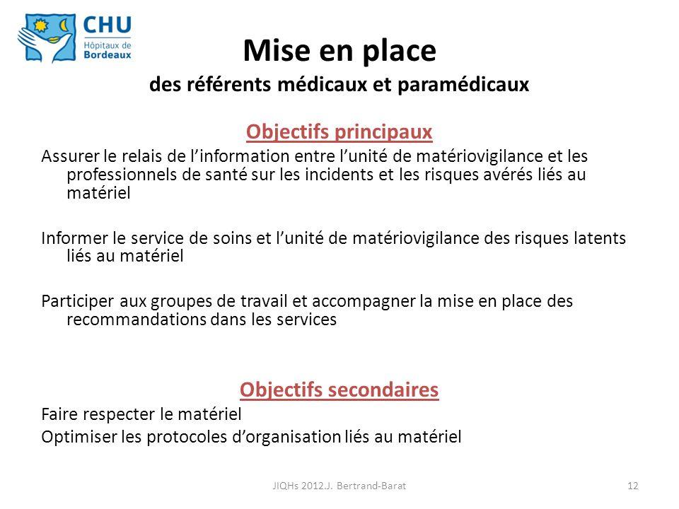 12 Mise en place des référents médicaux et paramédicaux Objectifs principaux Assurer le relais de linformation entre lunité de matériovigilance et les