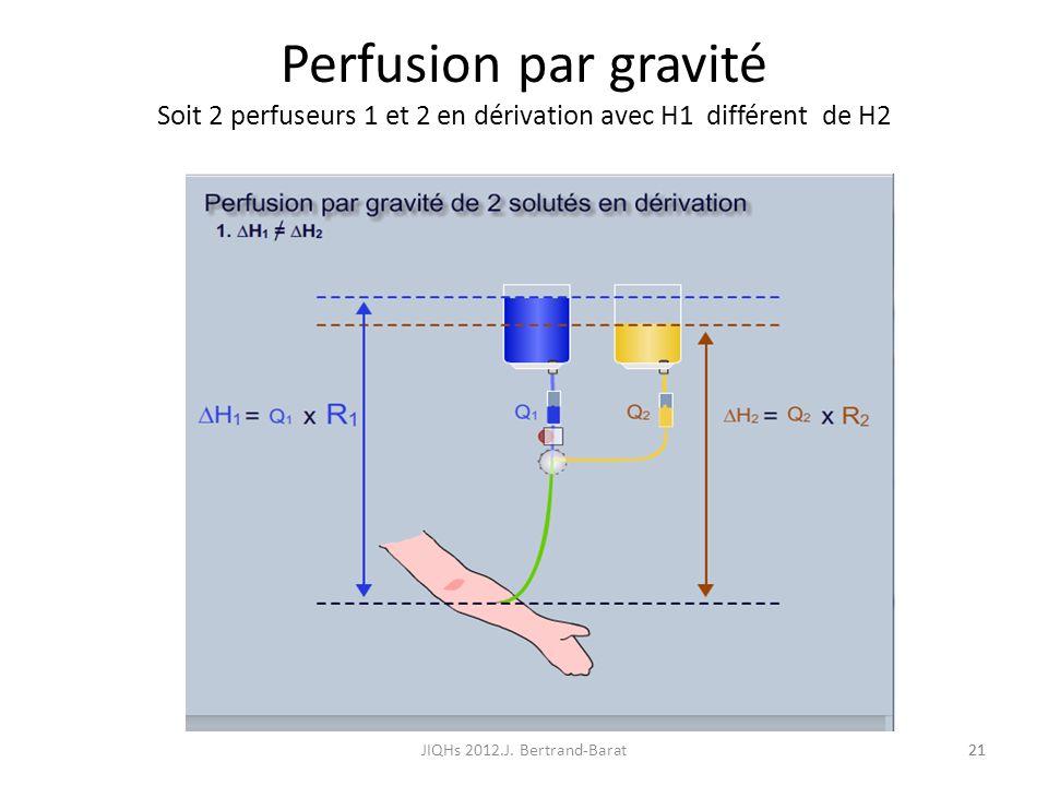 Perfusion par gravité Soit 2 perfuseurs 1 et 2 en dérivation avec H1 différent de H2 21