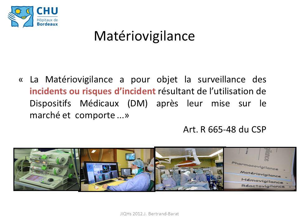 Matériovigilance « La Matériovigilance a pour objet la surveillance des incidents ou risques dincident résultant de lutilisation de Dispositifs Médica