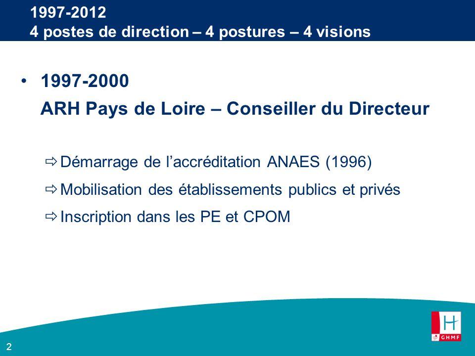 2 1997-2012 4 postes de direction – 4 postures – 4 visions 1997-2000 ARH Pays de Loire – Conseiller du Directeur Démarrage de laccréditation ANAES (1996) Mobilisation des établissements publics et privés Inscription dans les PE et CPOM