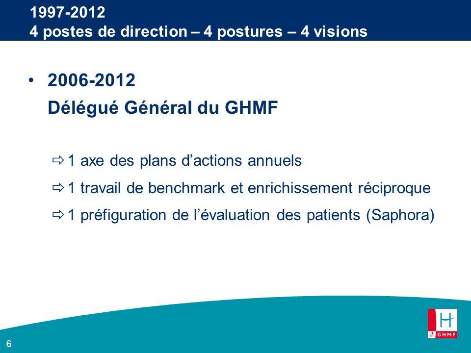 6 1997-2012 4 postes de direction – 4 postures – 4 visions 2006-2012 Délégué Général du GHMF 1 axe des plans dactions annuels 1 travail de benchmark et enrichissement réciproque 1 préfiguration de lévaluation des patients (Saphora)