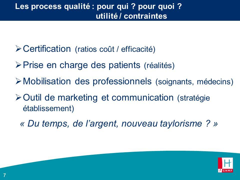 8 Prospective : « Management et qualité en 2020 » Mobilisation intelligente de loutil qualité Évaluation des résultats produits pour les patients et professionnels Inclure le process qualité dans le projet stratégique détablissement …et surtout de la simplicité et du bon sens !