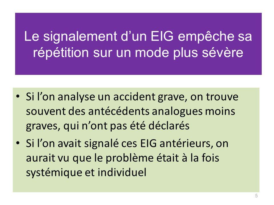 Le signalement dun EIG empêche sa répétition sur un mode plus sévère Si lon analyse un accident grave, on trouve souvent des antécédents analogues moins graves, qui nont pas été déclarés Si lon avait signalé ces EIG antérieurs, on aurait vu que le problème était à la fois systémique et individuel 5