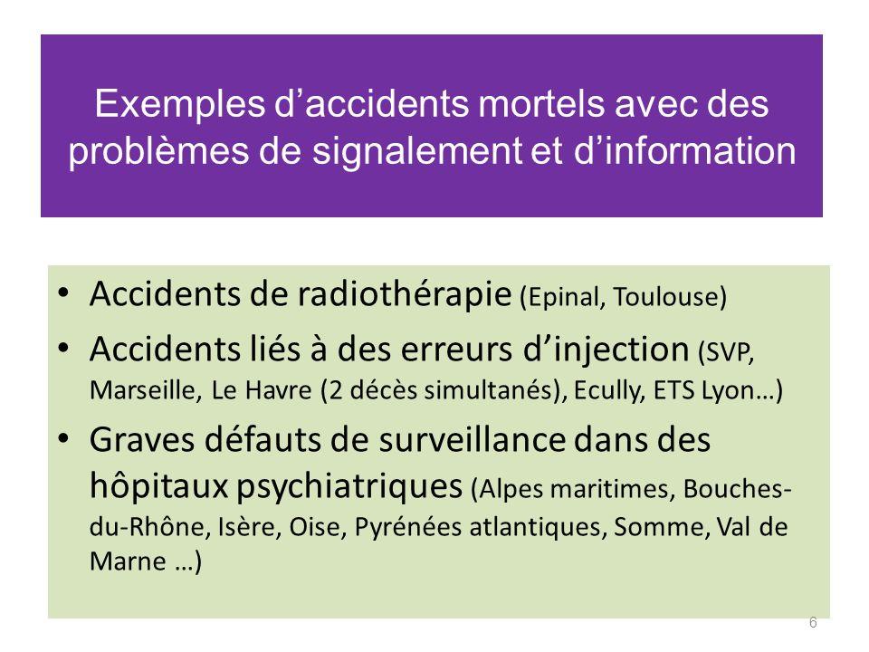 Exemples daccidents mortels avec des problèmes de signalement et dinformation Accidents de radiothérapie (Epinal, Toulouse) Accidents liés à des erreurs dinjection (SVP, Marseille, Le Havre (2 décès simultanés), Ecully, ETS Lyon…) Graves défauts de surveillance dans des hôpitaux psychiatriques (Alpes maritimes, Bouches- du-Rhône, Isère, Oise, Pyrénées atlantiques, Somme, Val de Marne …) 6