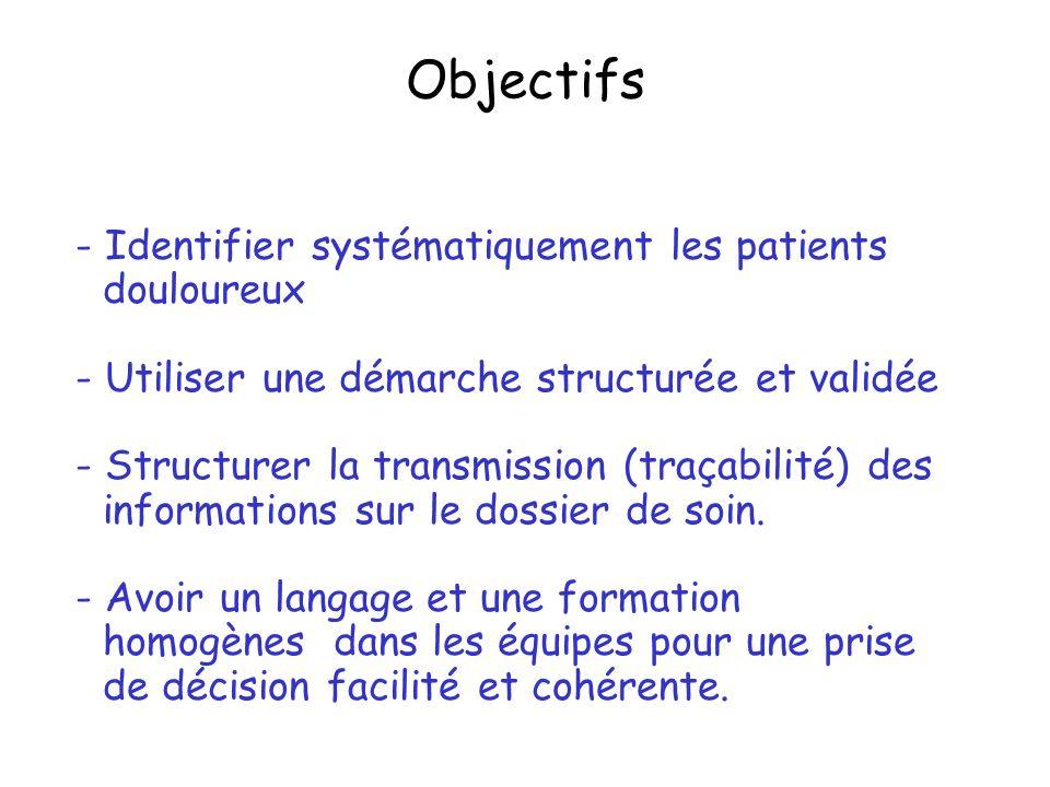 Objectifs - Identifier systématiquement les patients douloureux - Utiliser une démarche structurée et validée - Structurer la transmission (traçabilit