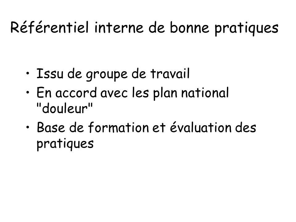 Référentiel interne de bonne pratiques Issu de groupe de travail En accord avec les plan national