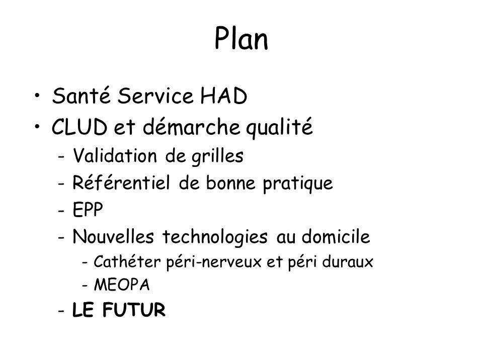 Plan Santé Service HAD CLUD et démarche qualité -Validation de grilles -Référentiel de bonne pratique -EPP -Nouvelles technologies au domicile -Cathéter péri-nerveux et péri duraux -MEOPA -LE FUTUR