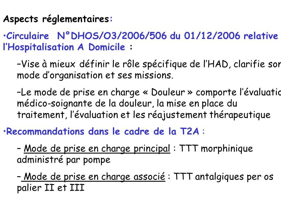Aspects réglementaires: Circulaire N°DHOS/O3/2006/506 du 01/12/2006 relative à lHospitalisation A Domicile : –Vise à mieux définir le rôle spécifique de lHAD, clarifie son mode dorganisation et ses missions.