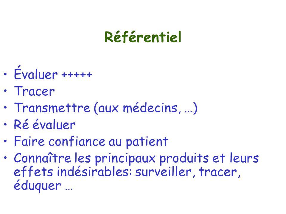 Référentiel Évaluer +++++ Tracer Transmettre (aux médecins, …) Ré évaluer Faire confiance au patient Connaître les principaux produits et leurs effets