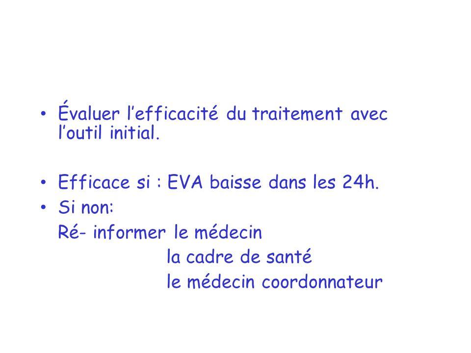 Évaluer lefficacité du traitement avec loutil initial. Efficace si : EVA baisse dans les 24h. Si non: Ré- informer le médecin la cadre de santé le méd