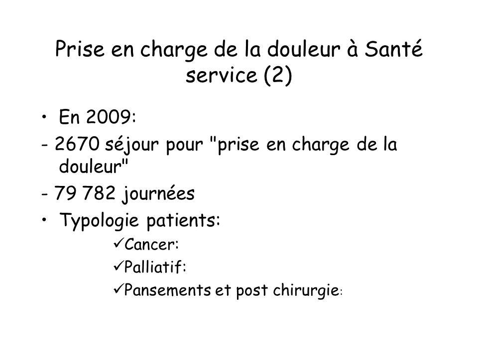 Prise en charge de la douleur à Santé service (2) En 2009: - 2670 séjour pour prise en charge de la douleur - 79 782 journées Typologie patients: Cancer: Palliatif: Pansements et post chirurgie :