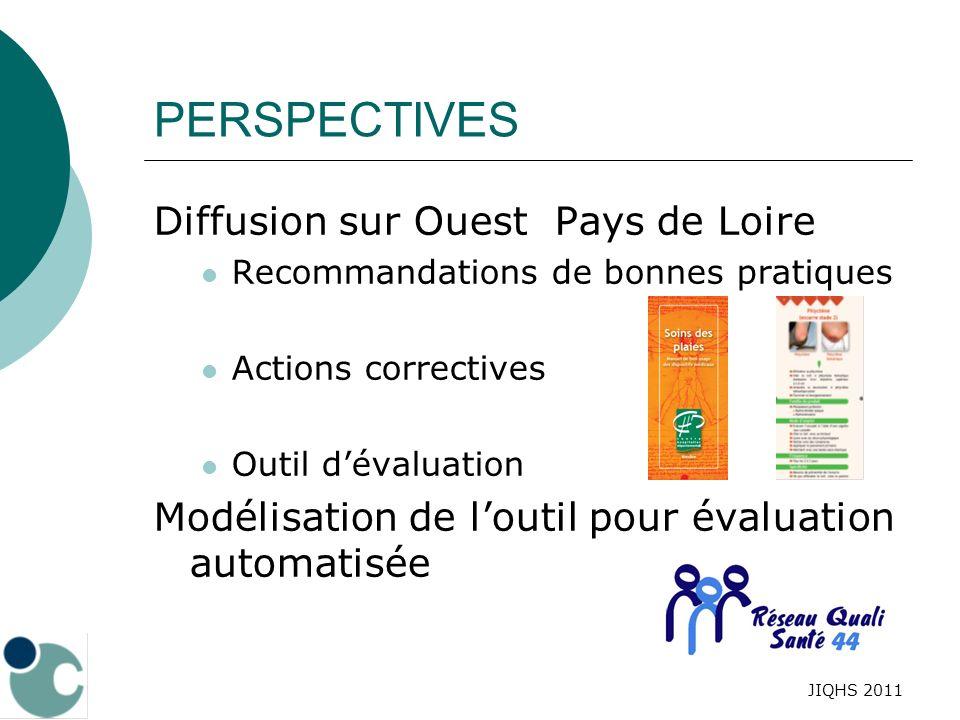 JIQHS 2011 PERSPECTIVES Diffusion sur Ouest Pays de Loire Recommandations de bonnes pratiques Actions correctives Outil dévaluation Modélisation de lo
