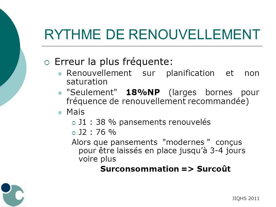 JIQHS 2011 RYTHME DE RENOUVELLEMENT Erreur la plus fréquente: Renouvellement sur planification et non saturation