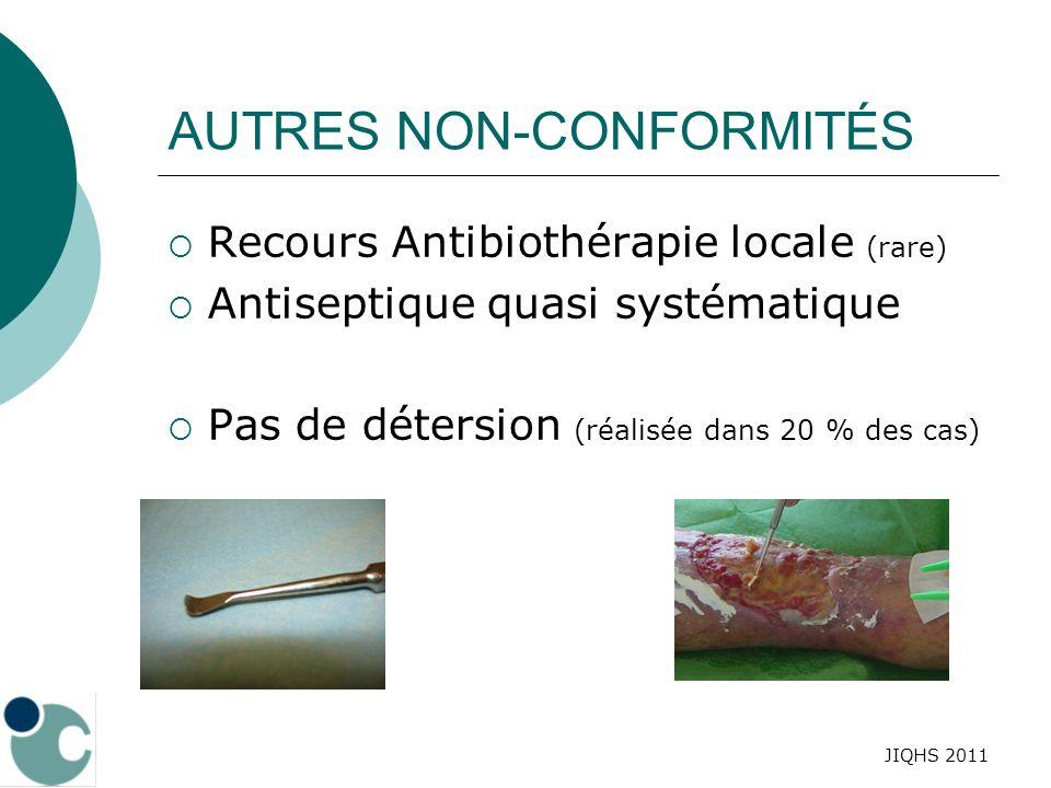 JIQHS 2011 AUTRES NON-CONFORMITÉS Recours Antibiothérapie locale (rare) Antiseptique quasi systématique Pas de détersion (réalisée dans 20 % des cas)