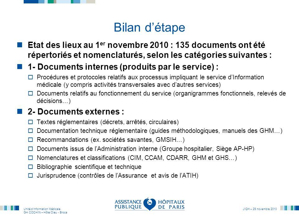 Unité dInformation Médicale GH COCHIN – Hôtel Dieu - Broca JIQH – 29 novembre 2010 Bilan détape Etat des lieux au 1 er novembre 2010 : 135 documents o