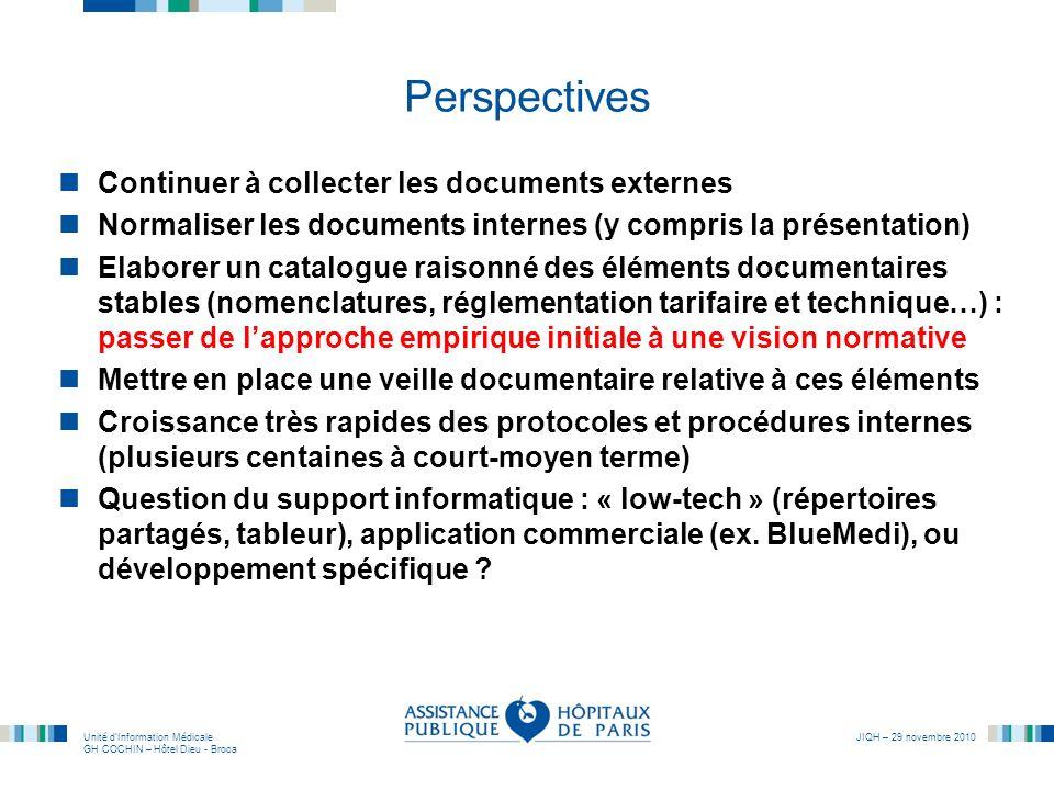 Unité dInformation Médicale GH COCHIN – Hôtel Dieu - Broca JIQH – 29 novembre 2010 Perspectives Continuer à collecter les documents externes Normalise