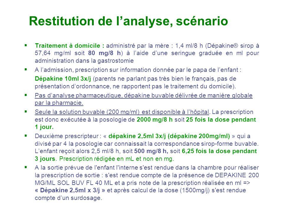 Restitution de lanalyse, scénario Traitement à domicile : administré par la mère : 1,4 ml/8 h (Dépakine® sirop à 57,64 mg/ml soit 80 mg/8 h) à laide d