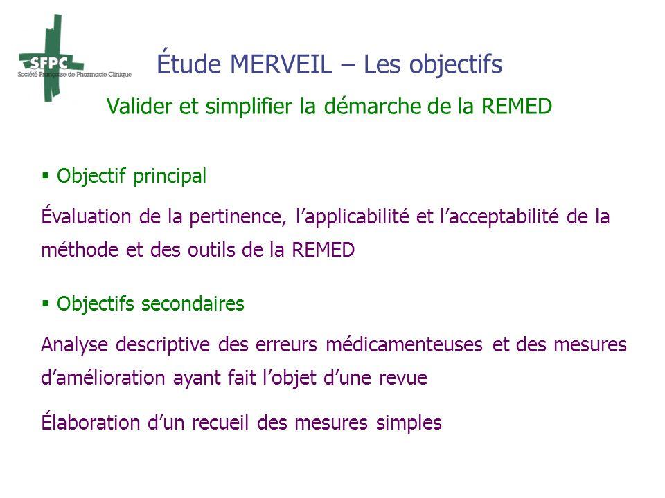 Objectif principal Évaluation de la pertinence, lapplicabilité et lacceptabilité de la méthode et des outils de la REMED Objectifs secondaires Analyse