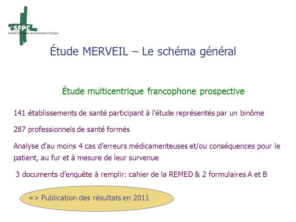 Étude multicentrique francophone prospective 141 établissements de santé participant à létude représentés par un binôme 287 professionnels de santé fo