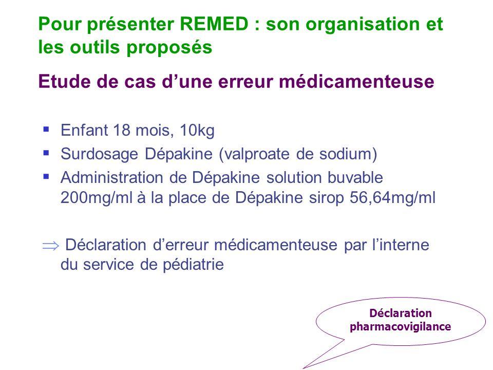 Pour présenter REMED : son organisation et les outils proposés Etude de cas dune erreur médicamenteuse Enfant 18 mois, 10kg Surdosage Dépakine (valpro