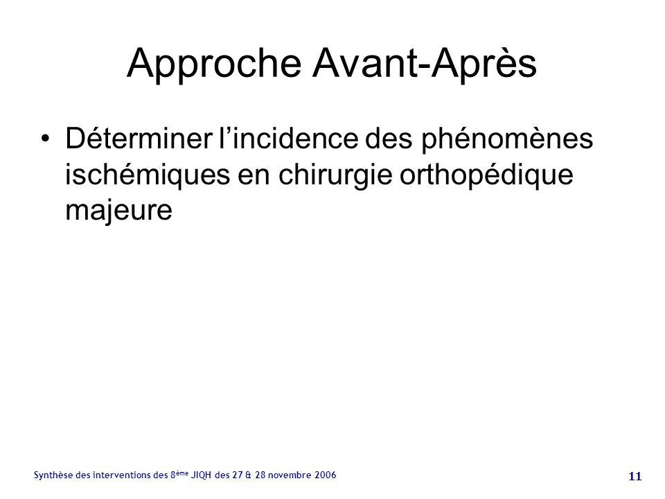 11 Synthèse des interventions des 8 ème JIQH des 27 & 28 novembre 2006 Approche Avant-Après Déterminer lincidence des phénomènes ischémiques en chirurgie orthopédique majeure
