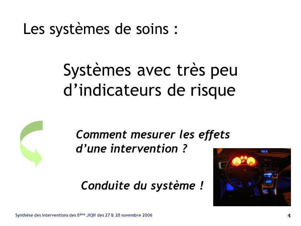 4 Synthèse des interventions des 8 ème JIQH des 27 & 28 novembre 2006 Systèmes avec très peu dindicateurs de risque Comment mesurer les effets dune intervention .