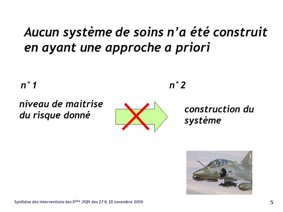 5 Synthèse des interventions des 8 ème JIQH des 27 & 28 novembre 2006 Aucun système de soins na été construit en ayant une approche a priori niveau de maitrise du risque donné construction du système n°1n°2