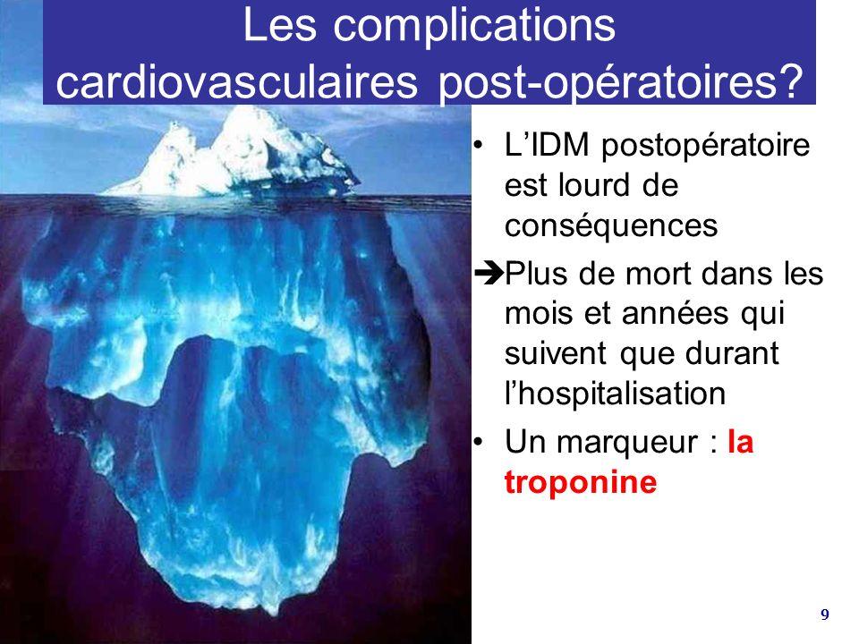 30 Synthèse des interventions des 8 ème JIQH des 27 & 28 novembre 2006 Patients hospitalisés en orthopédie ayant une Hb < 9 g/dl, âge : ]70, 80] ans