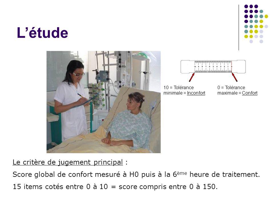 10 = Tolérance minimale = Inconfort 0 = Tolérance maximale = Confort Le critère de jugement principal : Score global de confort mesuré à H0 puis à la 6 ème heure de traitement.