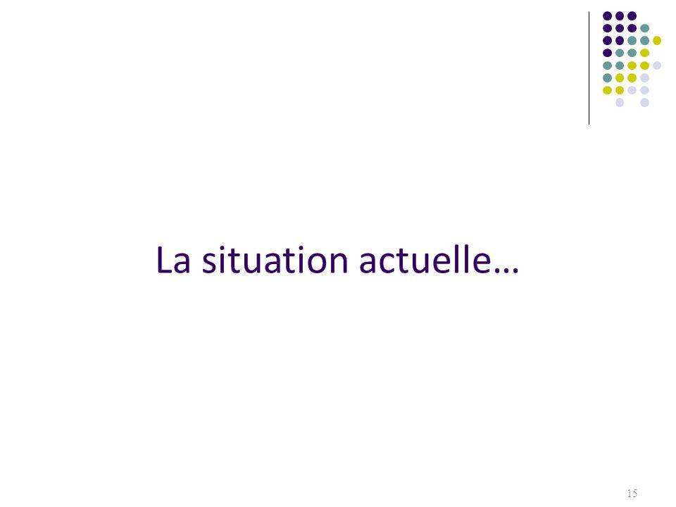 La situation actuelle… 15