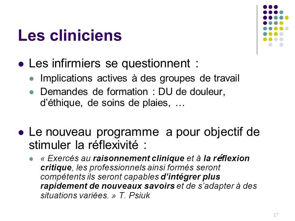 Les infirmiers se questionnent : Implications actives à des groupes de travail Demandes de formation : DU de douleur, déthique, de soins de plaies, …