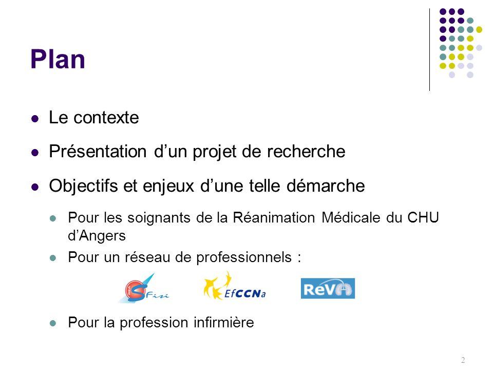 Plan Le contexte Présentation dun projet de recherche Objectifs et enjeux dune telle démarche Pour les soignants de la Réanimation Médicale du CHU dAngers Pour un réseau de professionnels : Pour la profession infirmière 2
