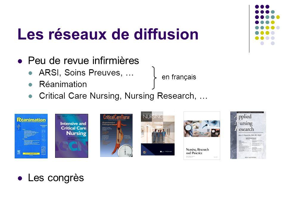 Les réseaux de diffusion Peu de revue infirmières ARSI, Soins Preuves, … Réanimation Critical Care Nursing, Nursing Research, … Les congrès en français