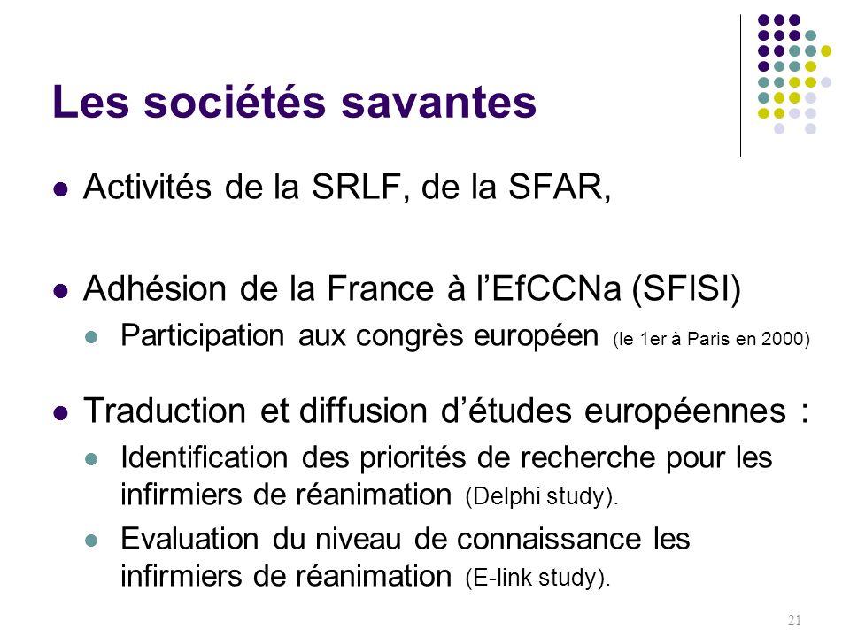 Les sociétés savantes 21 Activités de la SRLF, de la SFAR, Adhésion de la France à lEfCCNa (SFISI) Participation aux congrès européen (le 1er à Paris