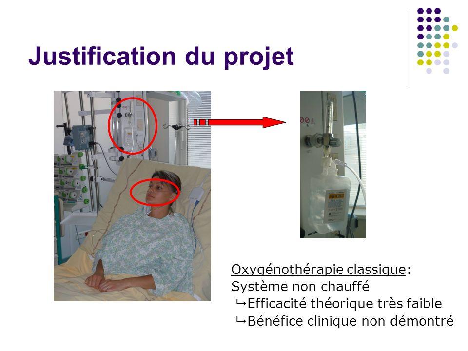 Justification du projet Oxygénothérapie classique: Système non chauffé Efficacité théorique très faible Bénéfice clinique non démontré
