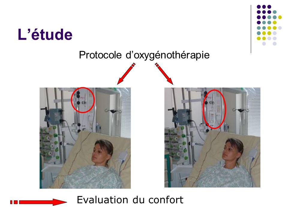 Létude Protocole doxygénothérapie Evaluation du confort
