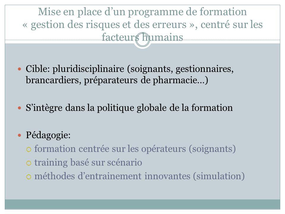 Mise en place dun programme de formation « gestion des risques et des erreurs », centré sur les facteurs humains Cible: pluridisciplinaire (soignants,