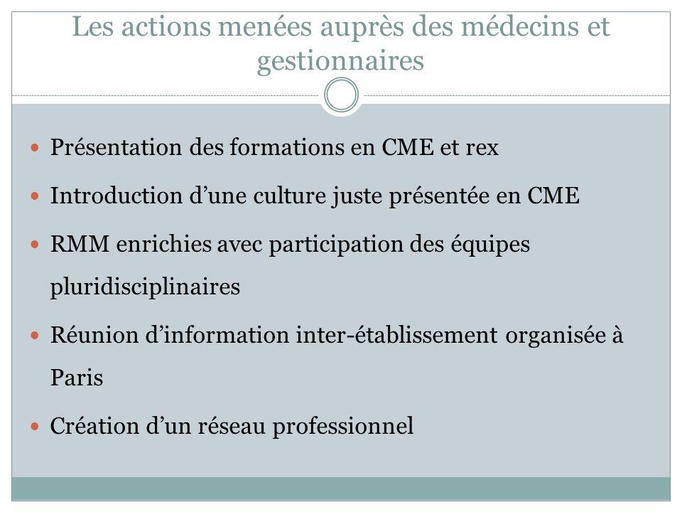 Les actions menées auprès des médecins et gestionnaires Présentation des formations en CME et rex Introduction dune culture juste présentée en CME RMM
