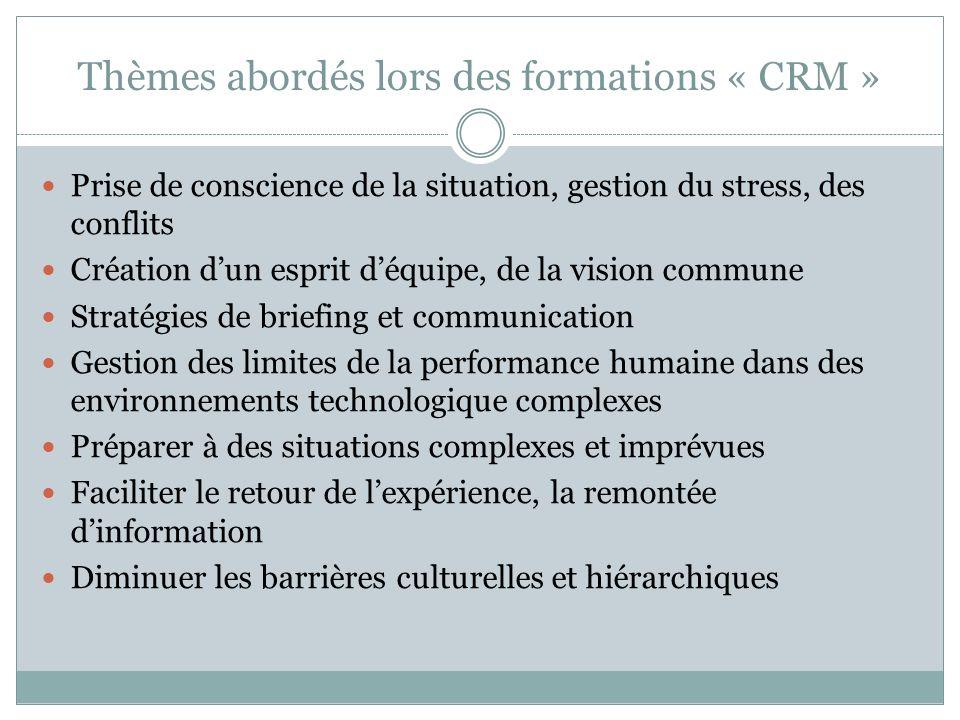 Thèmes abordés lors des formations « CRM » Prise de conscience de la situation, gestion du stress, des conflits Création dun esprit déquipe, de la vis