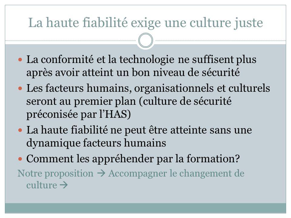 La haute fiabilité exige une culture juste La conformité et la technologie ne suffisent plus après avoir atteint un bon niveau de sécurité Les facteur