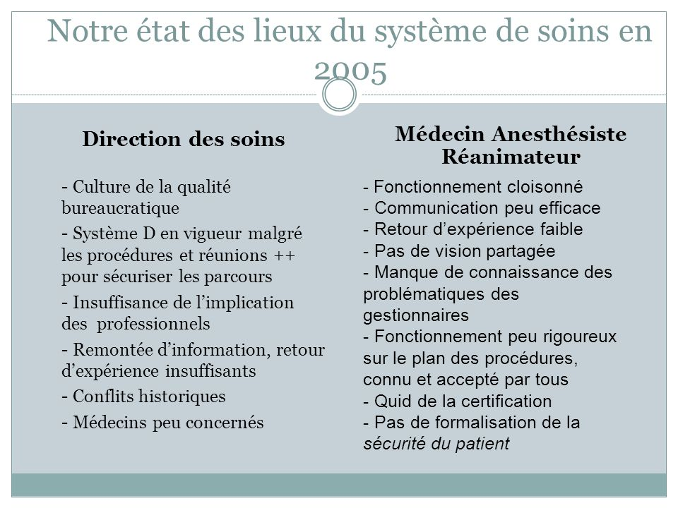 Une littérature abondante (annexe) Introducing Teamwork Training into Healthcare Organizations: Implementation Issues and Solutions, John C.
