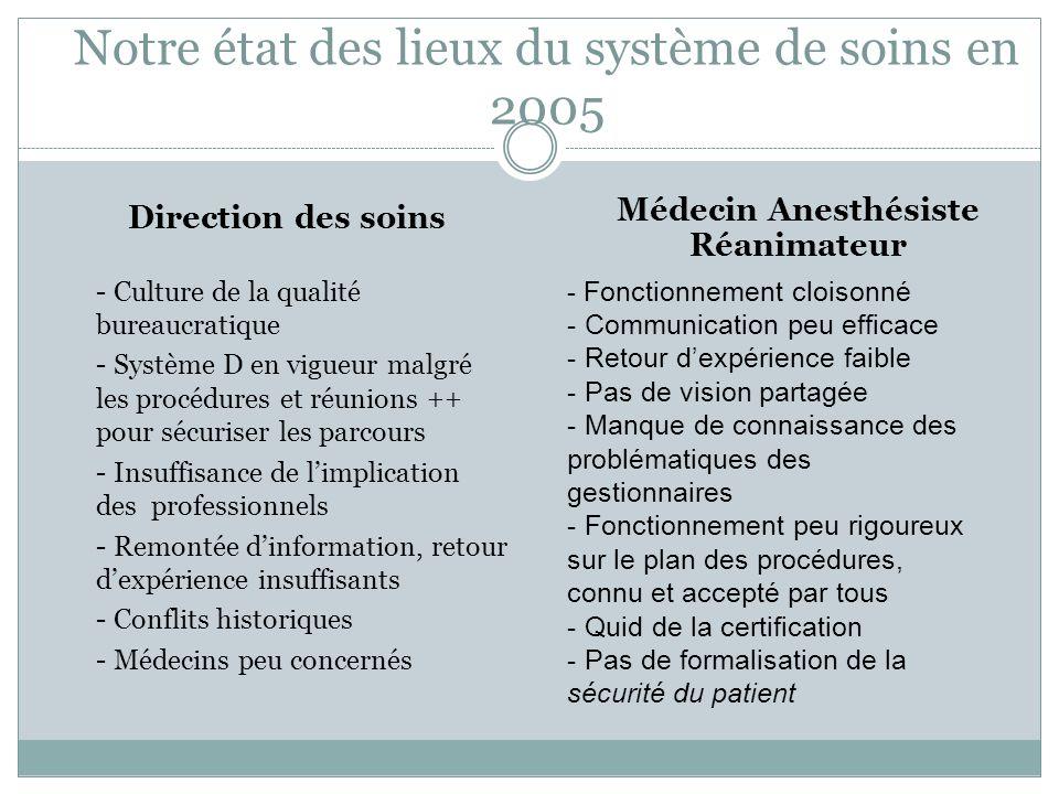 Notre état des lieux du système de soins en 2005 - Culture de la qualité bureaucratique - Système D en vigueur malgré les procédures et réunions ++ po